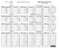 item_monthly_sales